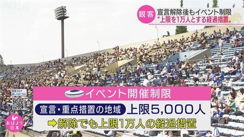 沖繩除外!東京、大阪等9地6/20解除緊急狀態 體育賽事等大型活動以1萬人為上限