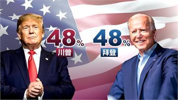 連續16次精準預測!「美版天玉里」最新民調 川普、拜登支持率同為48%