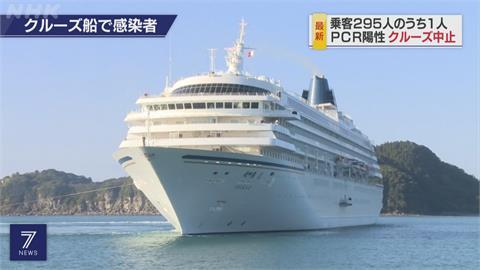 日本「飛鳥2號」傳1人確診 郵輪緊急返航