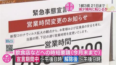 能解緊急事態? 日本東京單日確診創單月新高