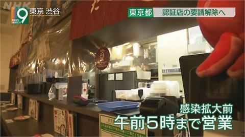 東京連4天確診50例以下 10/25起有條件放寬餐廳限制