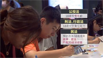 《民法》將下修成年年齡 18歲結婚免父母同意