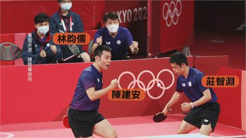 林昀儒擊敗奧恰洛夫 桌球男團8強台灣惜敗德國