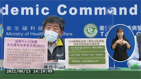 賈永婕捐252台救命神器!陳時中:醫界感到溫暖