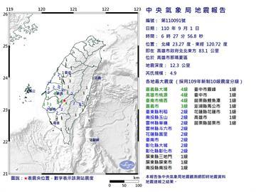 快新聞/地牛翻身!南台灣規模4.9地震 最大震度嘉義高雄台南4級