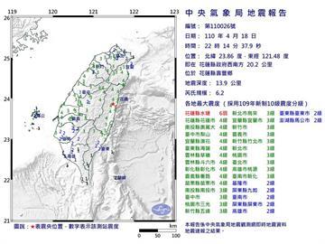 地震有人沒收到國家級警報 鄭明典:原因很多