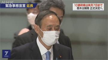快新聞/日本疫情未歇 東京10都府縣緊急事態延長一個月