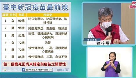 快新聞/台中爆6例疑似疫苗接種死亡案  8旬老翁接種4小時後「心因性休克」
