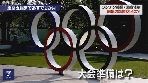 就是要辦!若東京七月仍處緊急狀態 國際奧會:奧運照常舉辦