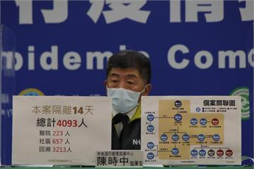 快新聞/部桃匡列隔離人數增至4093人 貨櫃站2天採檢837人
