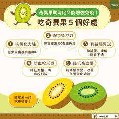 助消化又能幫助免疫力!吃奇異果的5個好處