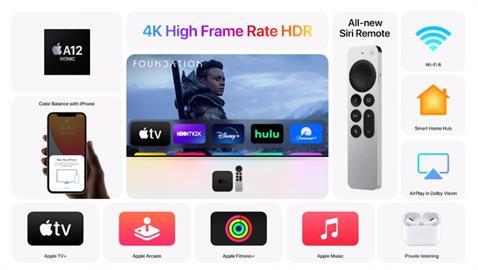 3C/Apple TV再升級!2021新款帶來A12 Bionic晶片帶來4K HDR 杜比視界 杜比全景聲音效 WiFi 6 網路與酷炫搖控器