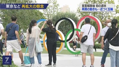 東京奧運倒數26天! 日本Delta感染數急遽增加中