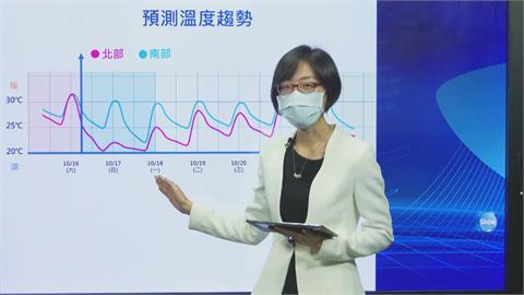 快新聞/入秋首波東北風下午報到!北台灣週日濕冷「整天約20度」