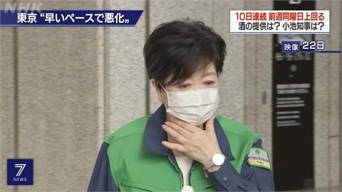 疫情、東奧兩頭燒!東京都知事小池百合子住院延長