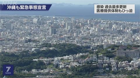 單日確診207人! 沖繩5/23起 納入緊急事態