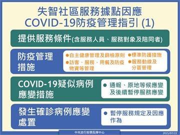 快新聞/「失智社區服務據點防疫管理指引」公布! 指揮中心:符合規定可恢復服務