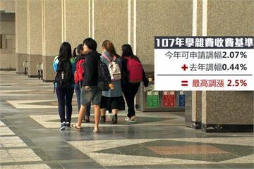 大學學費可漲2.5% 私校一學期多1250元