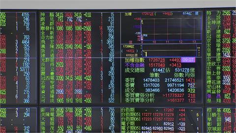 電子股賣壓湧! 台股指數大跌逾360點 失守萬七