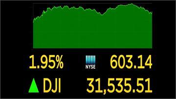 利多激勵 華爾街股市全面大漲