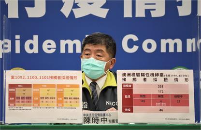 快新聞/華航1週9機師確診 採檢不排除擴及其他航空公司