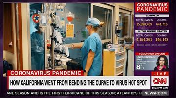 武漢肺炎/全美疫情最嚴重不是紐約!這州單日確診數超過紐約