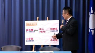媒體人估韓國瑜造勢擬爆共諜案 未料遭澳媒破梗