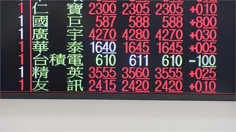 外資狂賣台股 台積電高層加碼買自家股