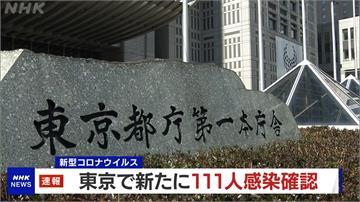 東京單日武肺確診111例!連四天破百例
