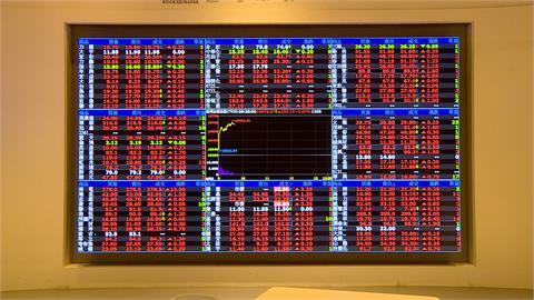 美股齊揚+電子股強勢 台股早盤漲逾百點重回萬七關卡