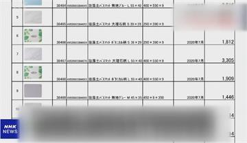 日本又爆珪藻土地墊「石棉超標」 山田電機、西日本零售商緊急回收