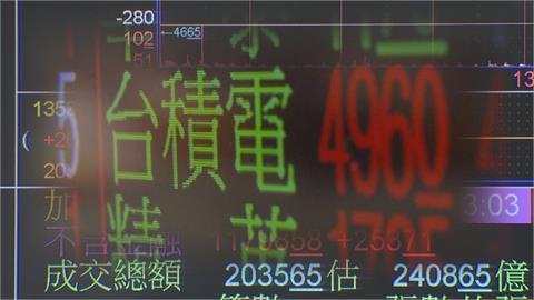 台積電法說會前夕股價跌破年線 外資賣超5249張