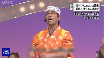 武漢肺炎病情惡化!日本喜劇天王志村健病逝