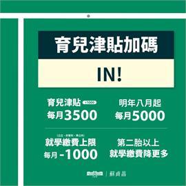 快新聞/搭麟洋配決勝點熱潮 蘇貞昌創意宣布「育兒津貼加碼」開跑