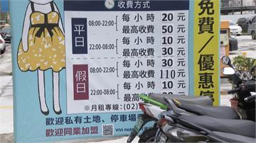 台北竟有5元停車!佛心業者低價攬客奏效