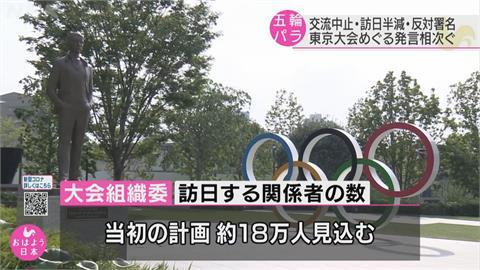 疫情持續燒 東京奧運辦不辦? 不甩首相的保證 逾35萬人連署取消東奧