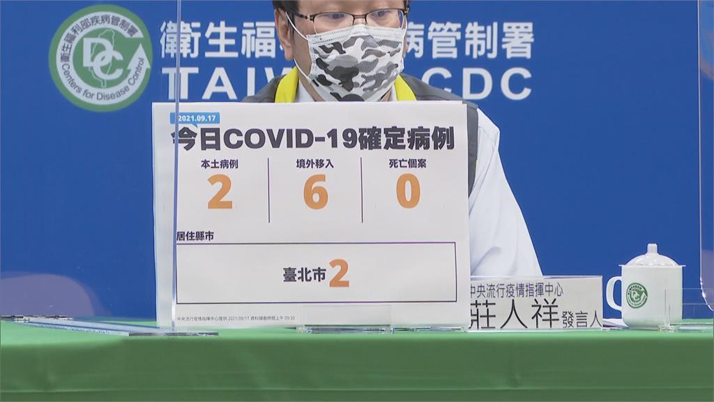 國內2例本土個案皆在台北市 打3劑疫苗仍遭Delta攻破
