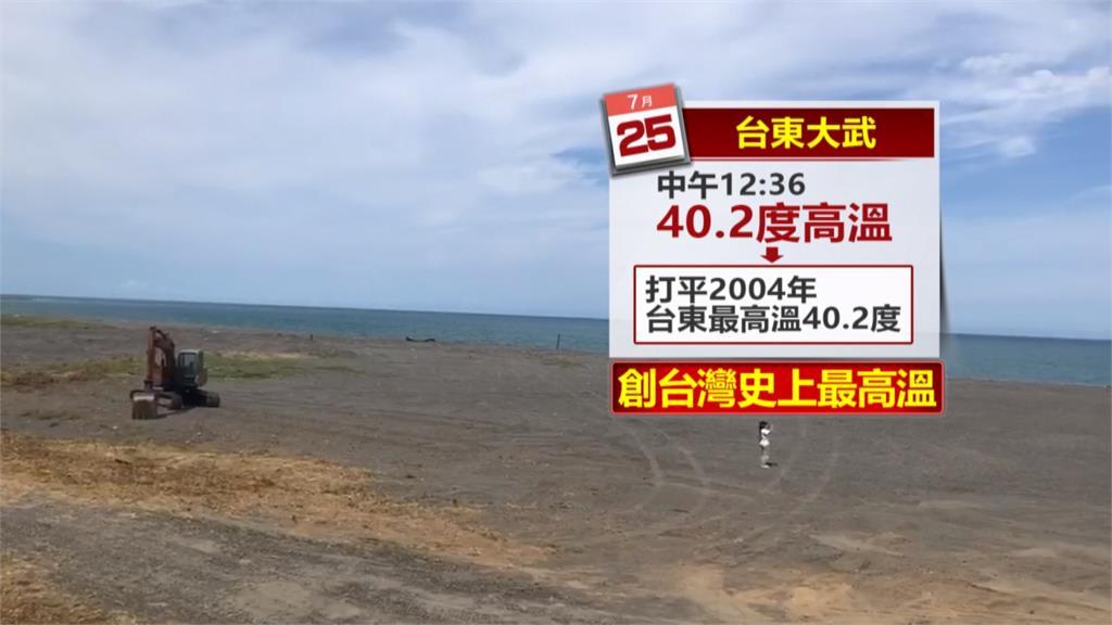 熱!台東大武飆40.2度破全台紀錄 醫師:水喝不夠猝死機率上升