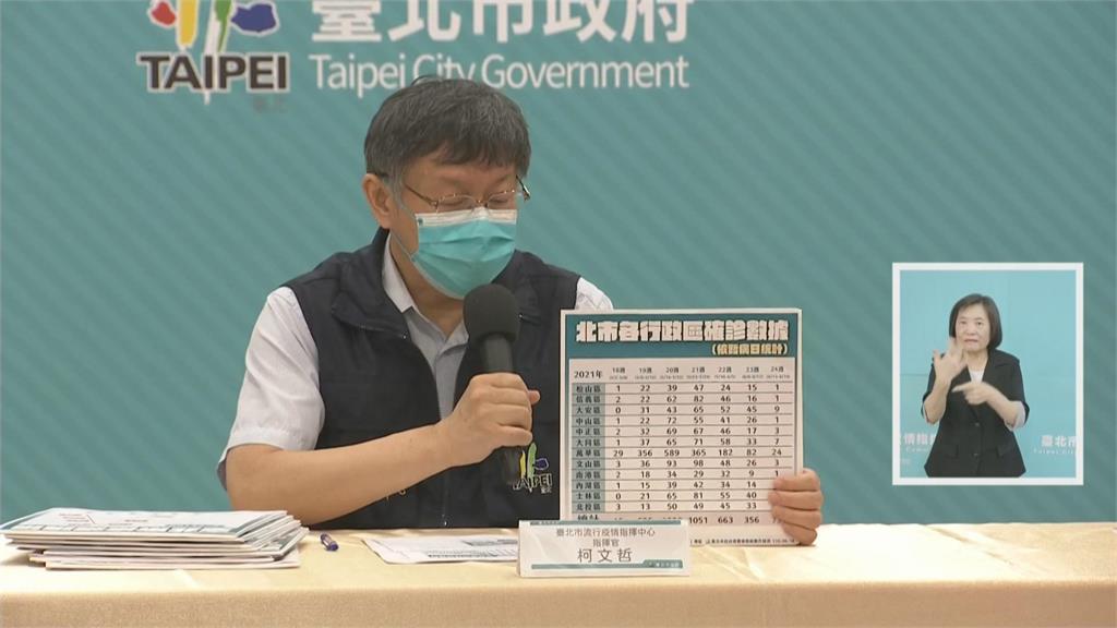 病歷不砸了!取消每日防疫記者會 北市府:將視疫情滾動式調整