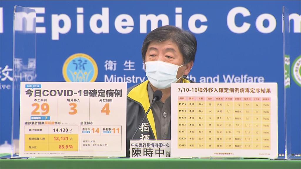 快新聞/斯洛伐克捐1萬劑疫苗給台灣 陳時中感謝:廠牌尚未知