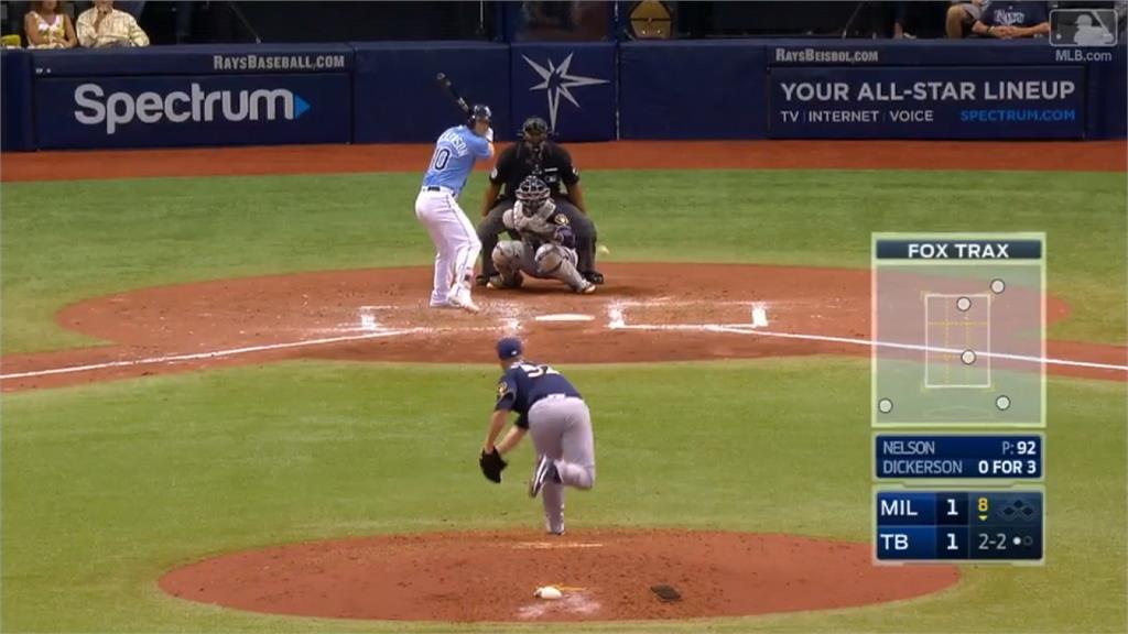 MLB/季後靜悄悄...新邪惡帝國道奇終於出手補強