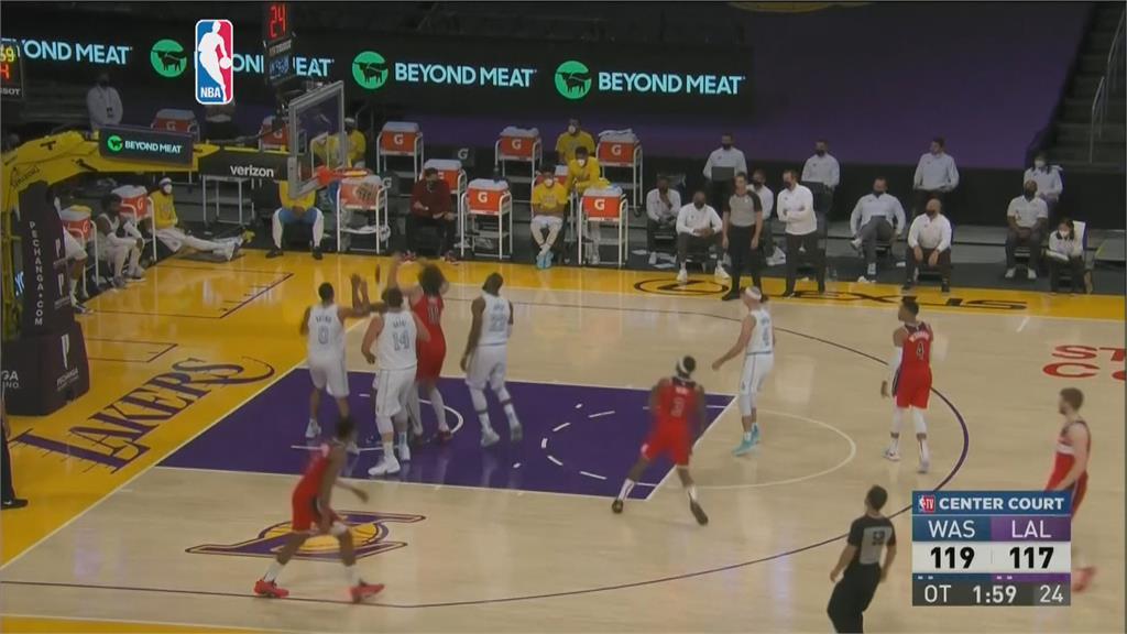 NBA /湖人搞砸上半場16分領先!巫師延長賽勝出奪5連勝