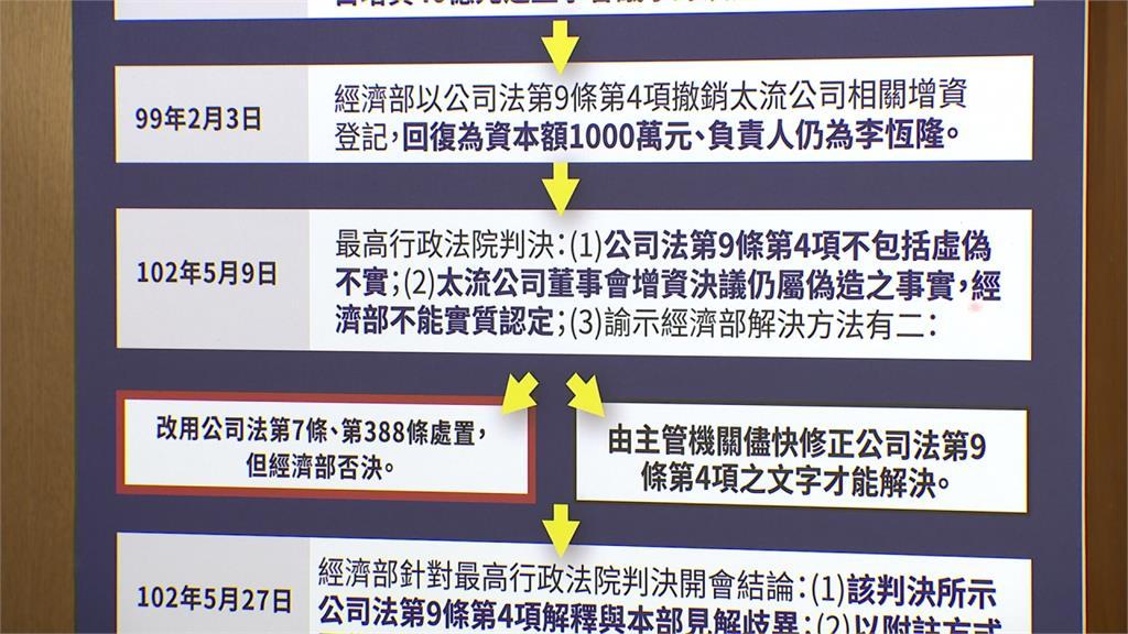 不滿監委調查報告 李恆隆再槓監院、經濟部