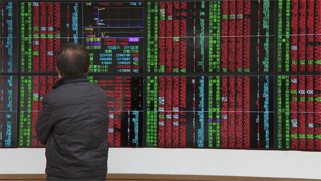 快新聞/中小型類股表現強勢 台股盤中衝16877.7點續創歷史新高