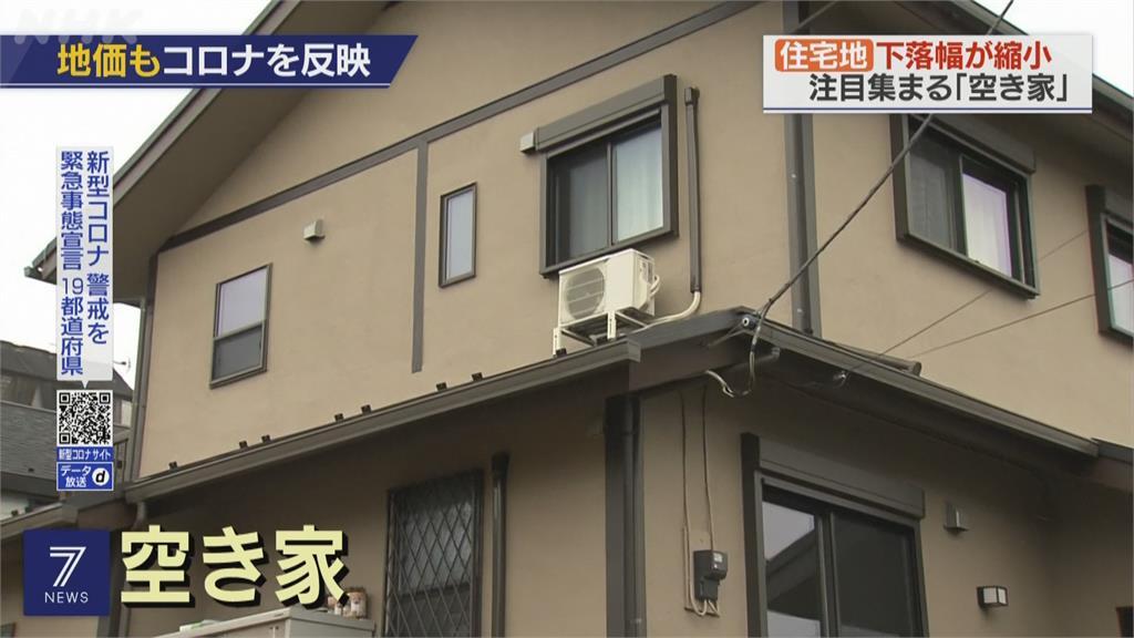 疫情重傷地價!日本商業區地價 連續兩年下滑