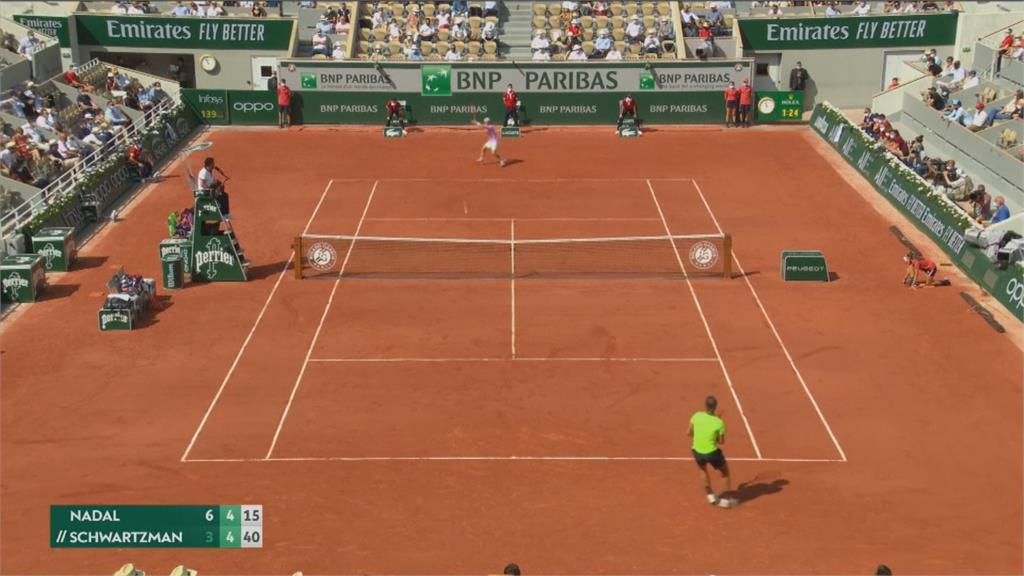 法網最新戰況 納達爾擊敗施瓦茲曼晉級四強