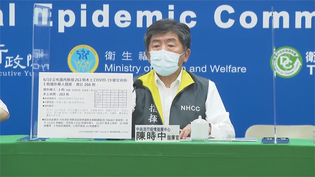 LIVE/高端疫苗EUA估6月底審查 陳時中14:00記者會說明最新疫情