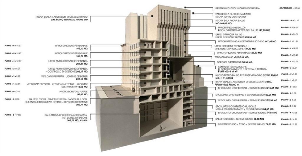 音樂/Armani贊助正在蓋新樓的史卡拉