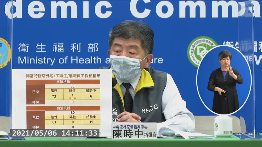 快新聞/諾富特累計6人染疫! 水電工25名接觸者24人採檢陰性、1人檢驗中