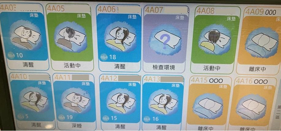 滙嘉攜手新竹臺大分院抗疫 導入「2智慧科技照護」守護醫護能量